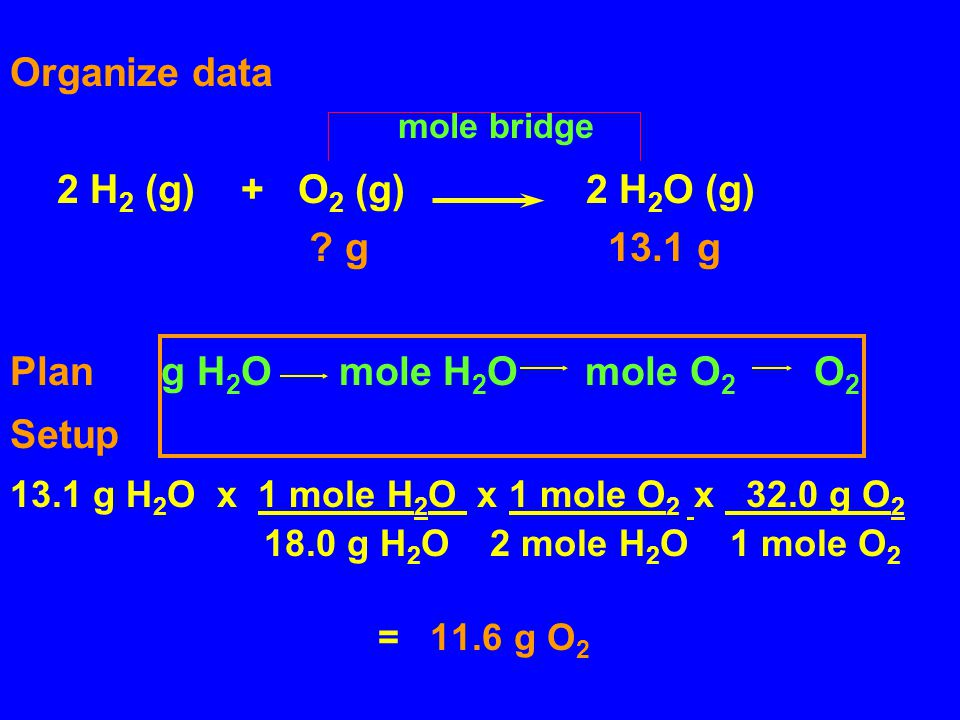 Organize data mole bridge 2 H2 (g) + O2 (g) 2 H2O (g) g 13.1 g
