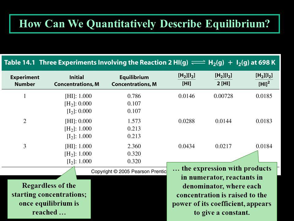 How Can We Quantitatively Describe Equilibrium