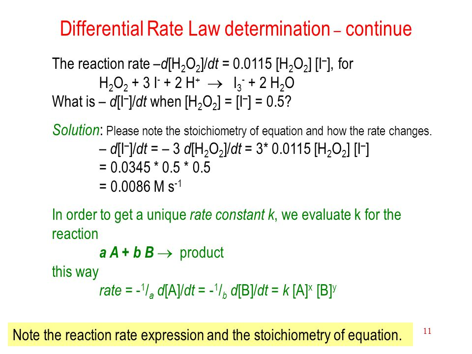 Differential Rate Law determination – continue