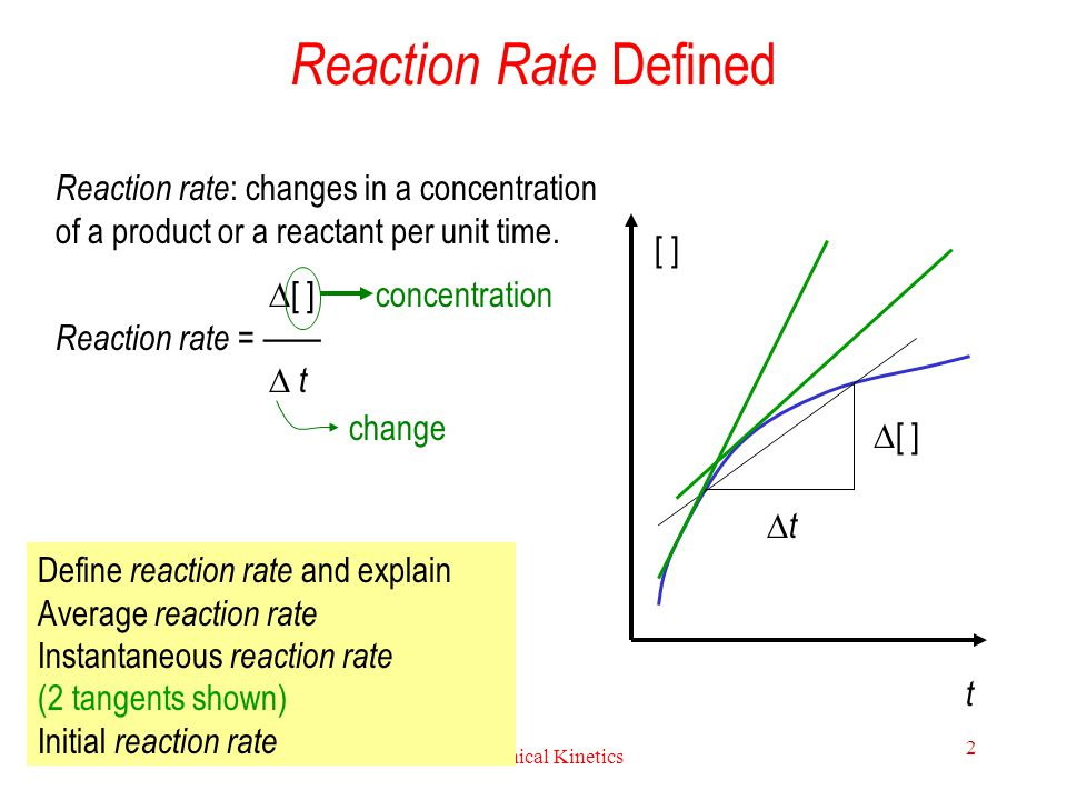 Reaction Rate Defined Reaction rate: changes in a concentration of a product or a reactant per unit time.