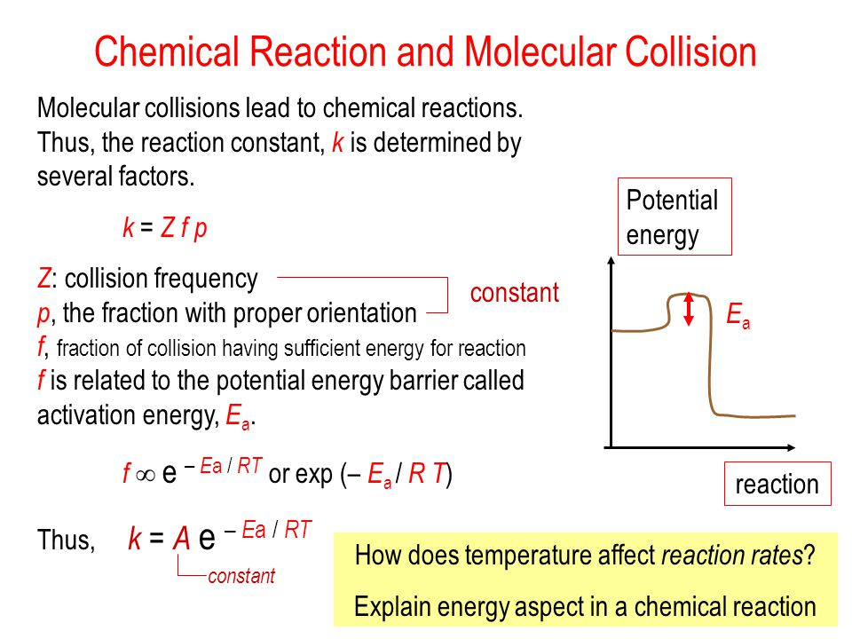 Chemical Reaction and Molecular Collision