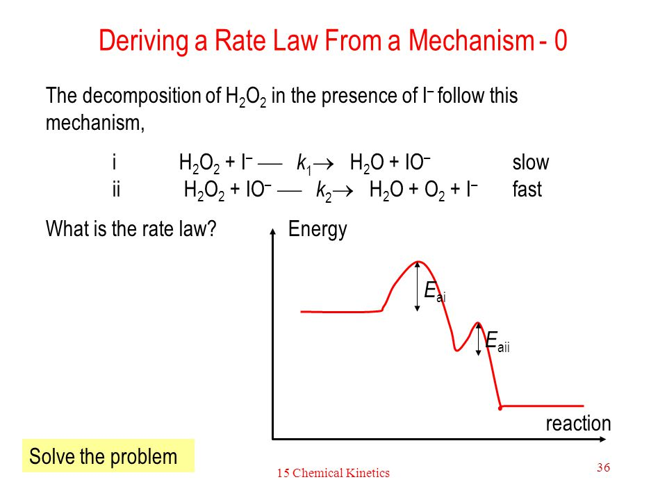 Deriving a Rate Law From a Mechanism - 0