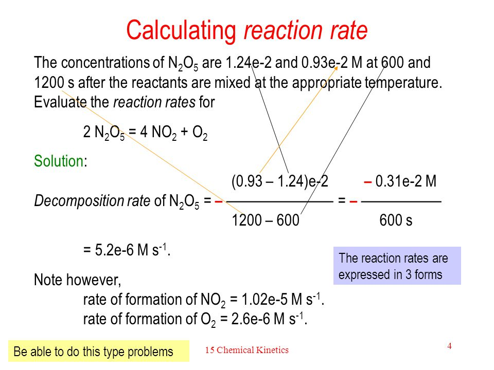Calculating reaction rate