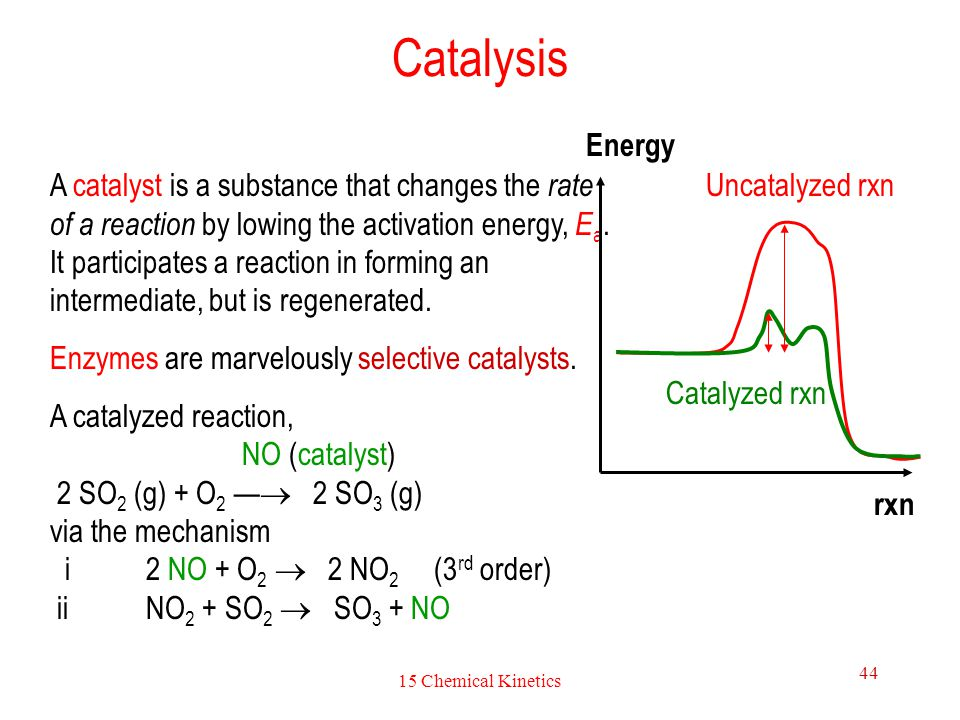 Catalysis Energy.