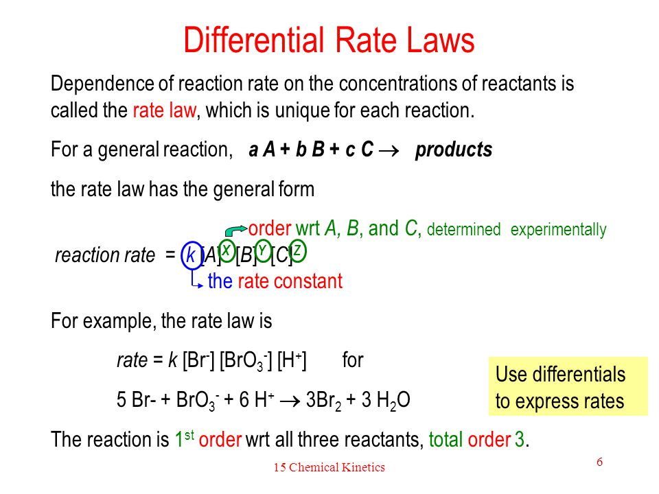Differential Rate Laws