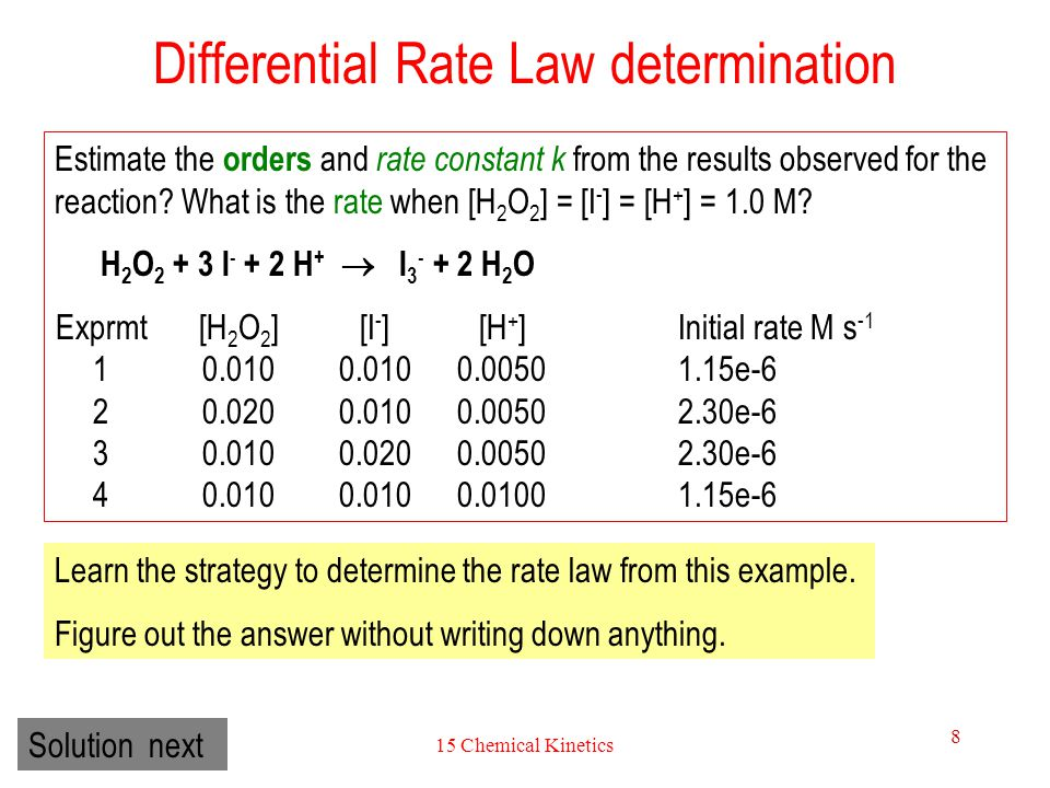 Differential Rate Law determination