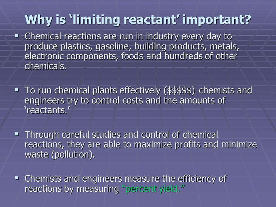 Why is 'limiting reactant' important