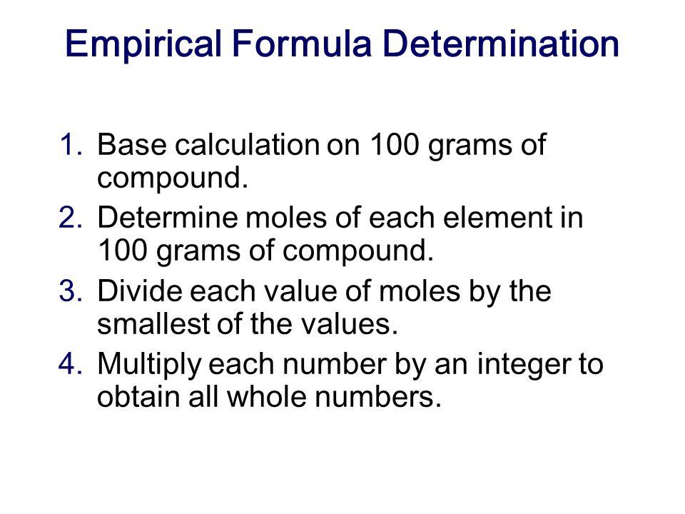Empirical Formula Determination