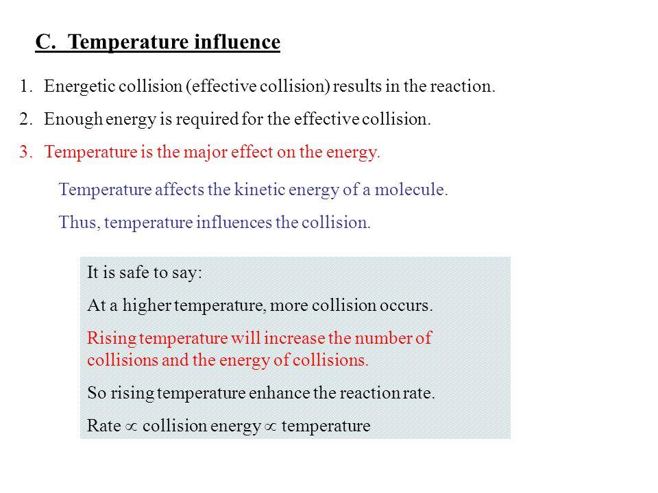 C. Temperature influence