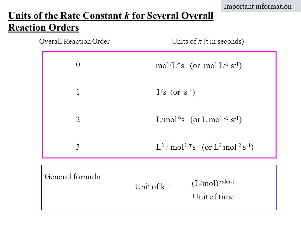 what is rate of reaction pdf