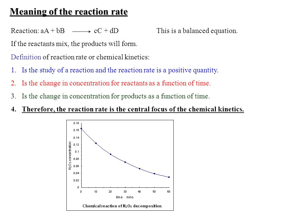Meaning of the reaction rate