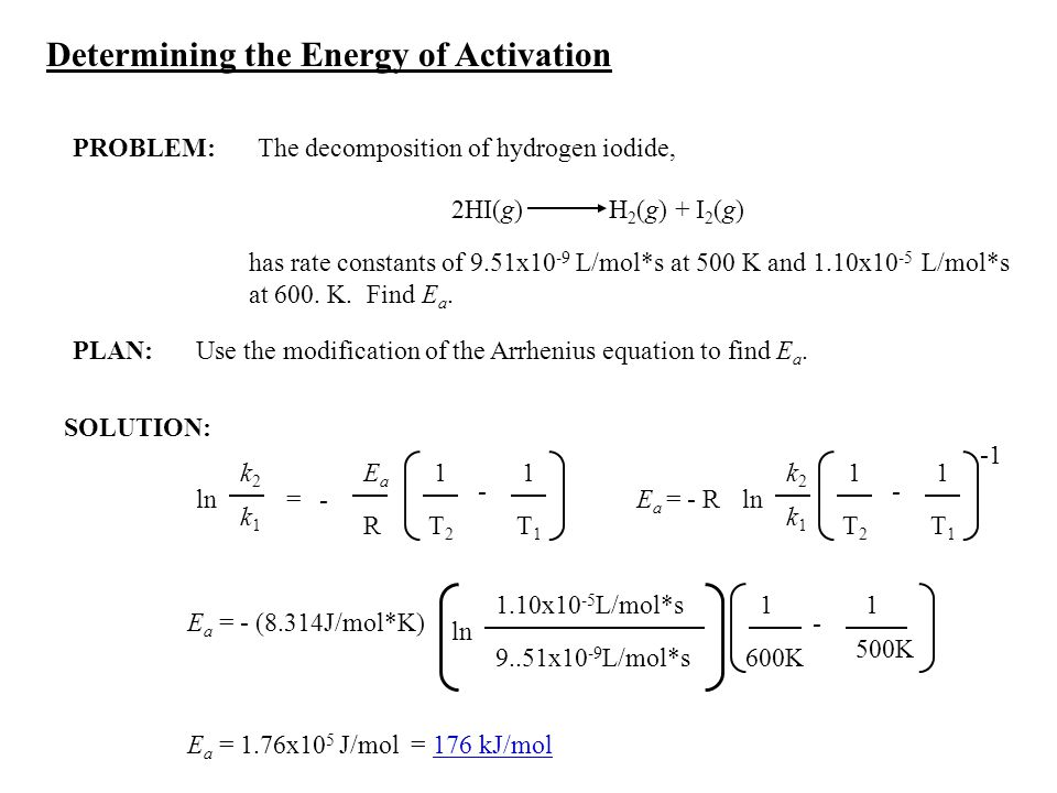 Determining the Energy of Activation