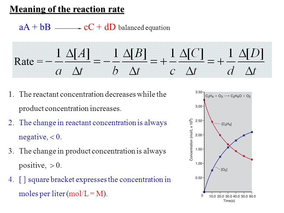 Rate = Meaning of the reaction rate aA + bB cC + dD balanced equation