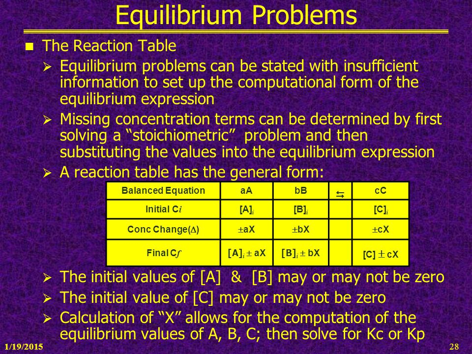 Equilibrium Problems The Reaction Table