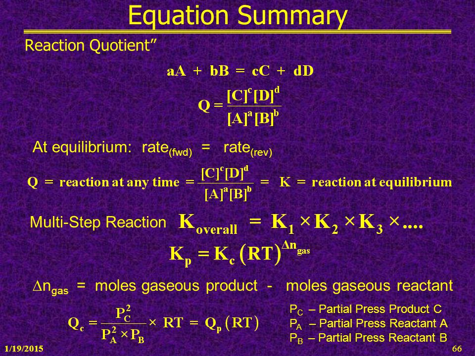 Equation Summary Reaction Quotient