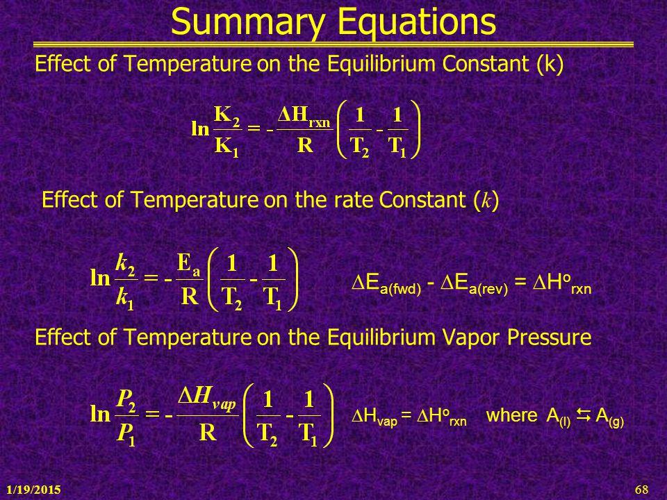 Summary Equations