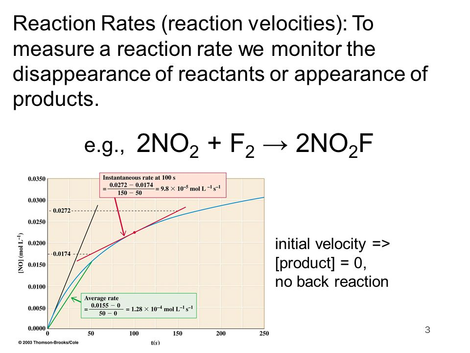 Reaction Rates (reaction velocities): To measure a reaction rate we monitor the disappearance of reactants or appearance of products.
