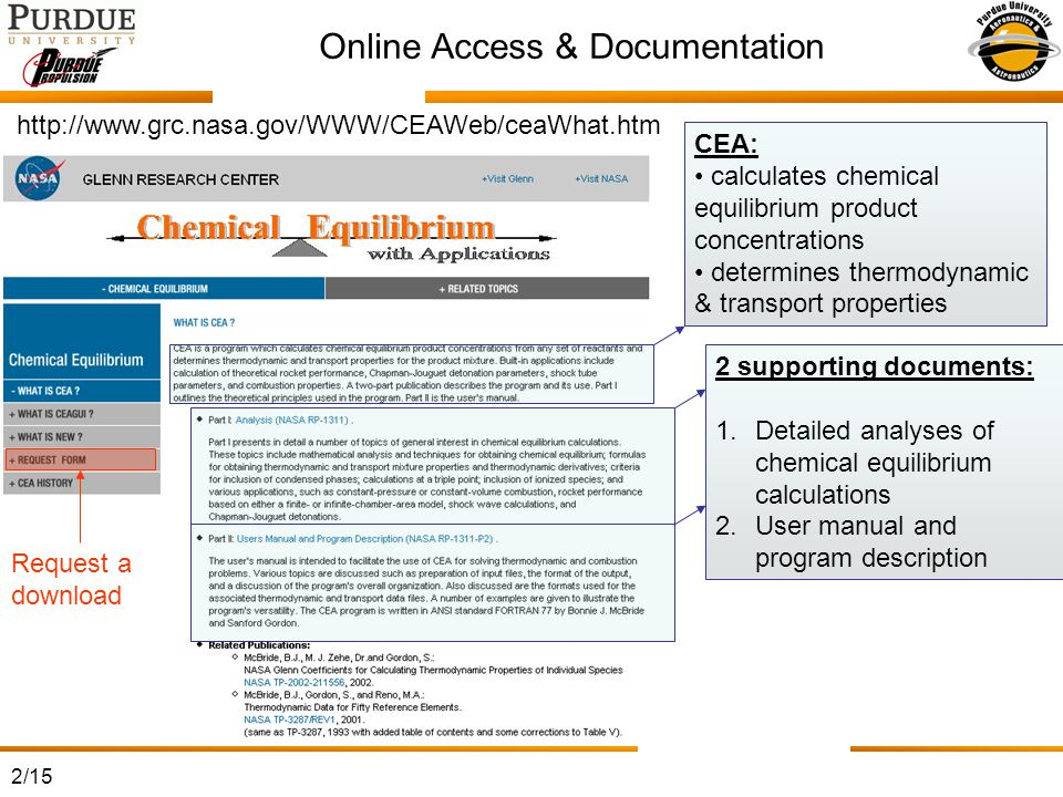 Online Access & Documentation