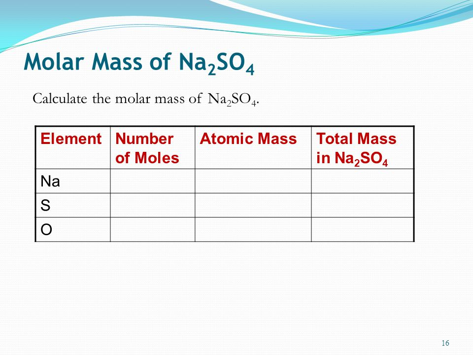 Molar Mass of Na2SO4 Calculate the molar mass of Na2SO4. Element
