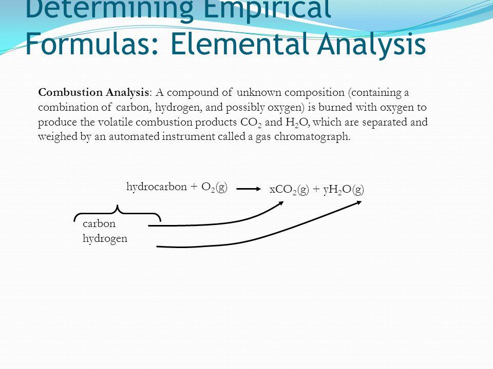 Determining Empirical Formulas: Elemental Analysis