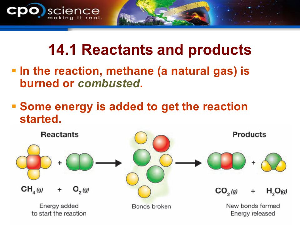 14.1 Reactants and products