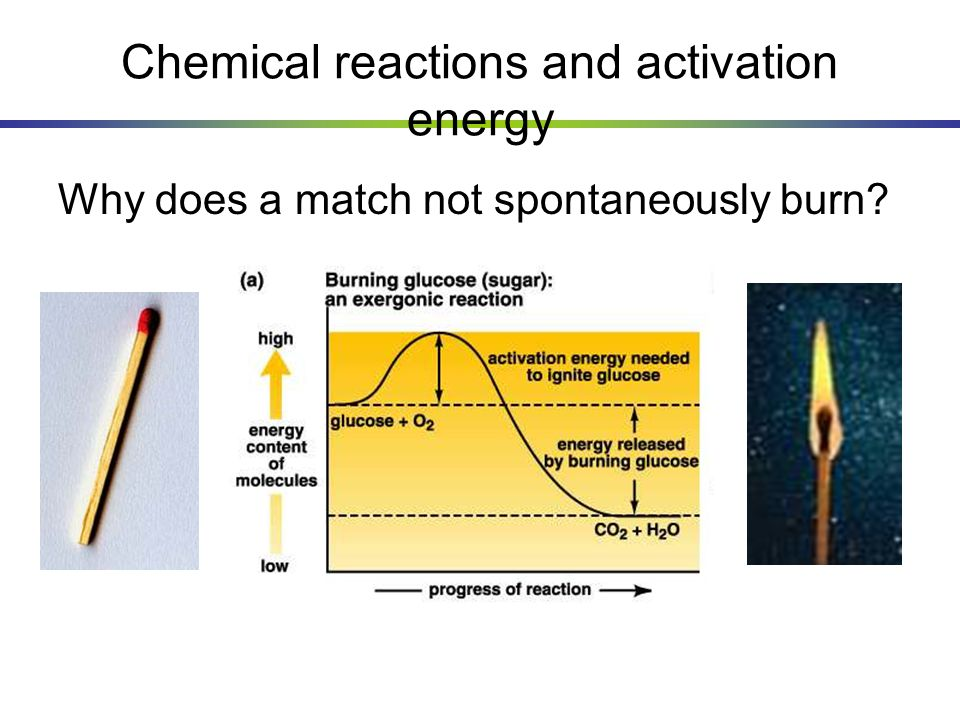 Chemical reactions and activation energy