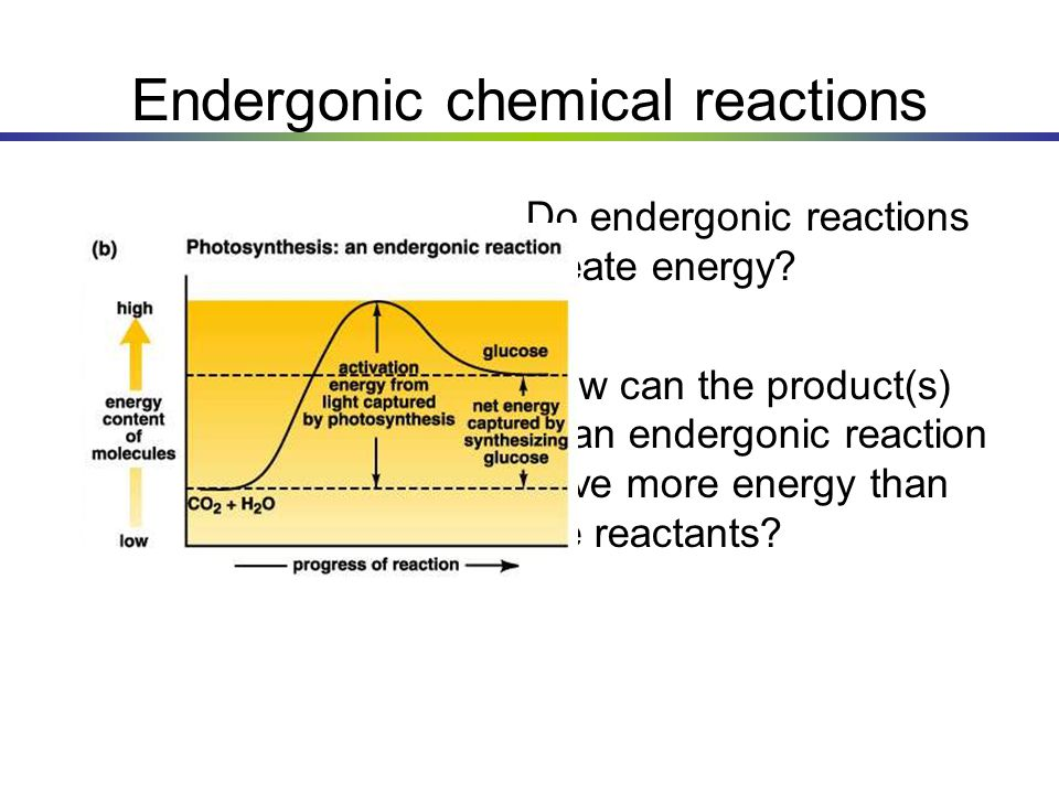Endergonic chemical reactions