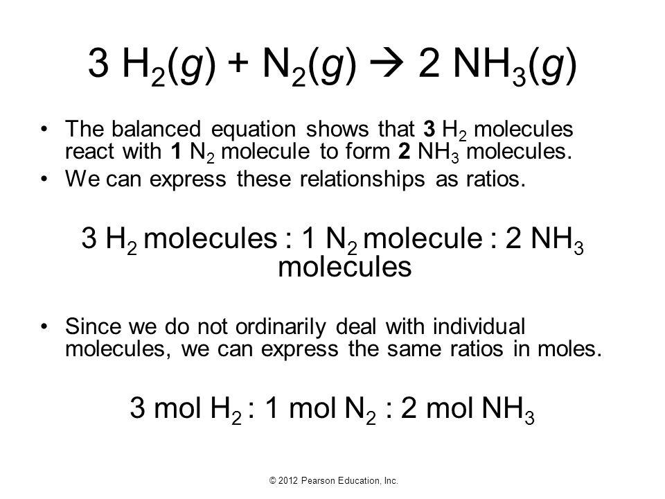 3 H2 molecules : 1 N2 molecule : 2 NH3 molecules