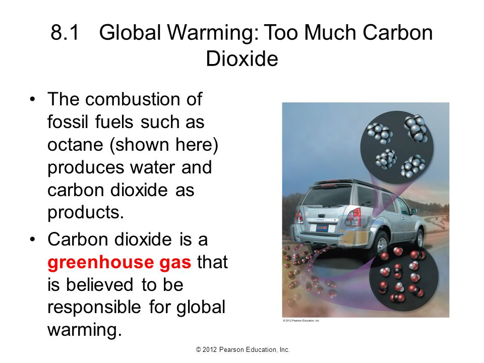 8.1 Global Warming: Too Much Carbon Dioxide