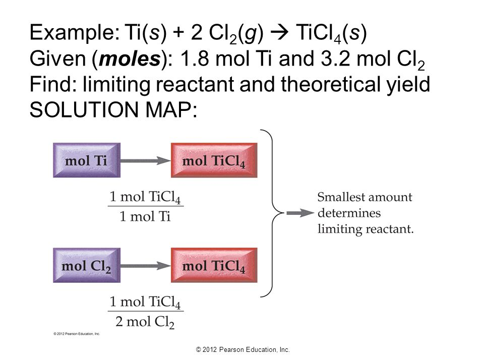 Example: Ti(s) + 2 Cl2(g)  TiCl4(s) Given (moles): 1. 8 mol Ti and 3