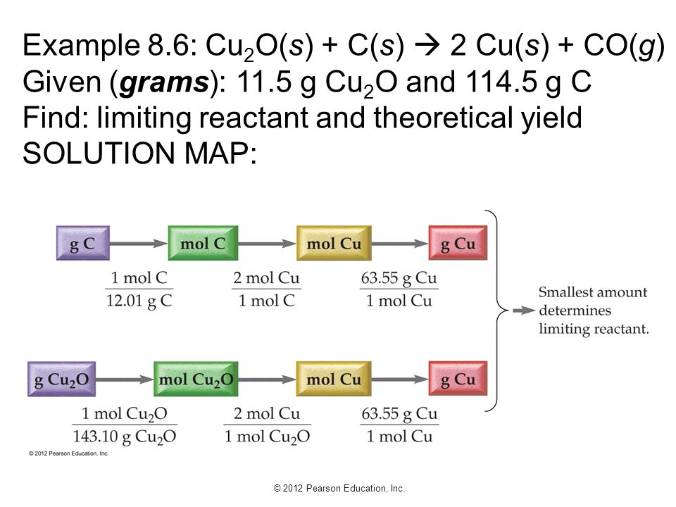 Example 8. 6: Cu2O(s) + C(s)  2 Cu(s) + CO(g) Given (grams): 11