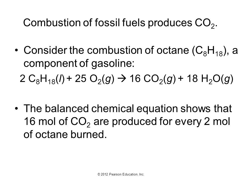 Combustion of fossil fuels produces CO2.