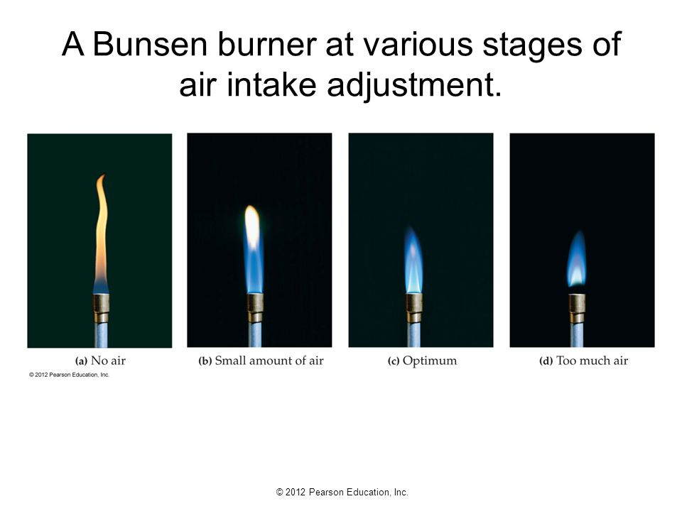 A Bunsen burner at various stages of air intake adjustment.