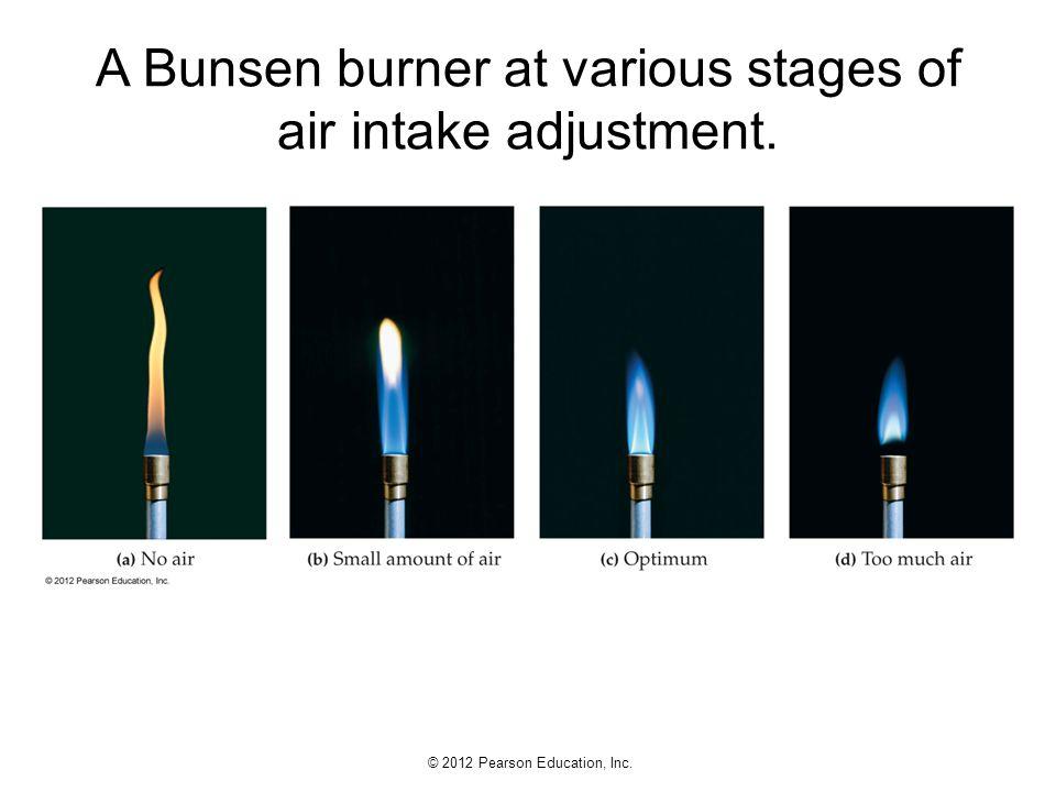 A Bunsen burner at various stages of air intake adjustment.