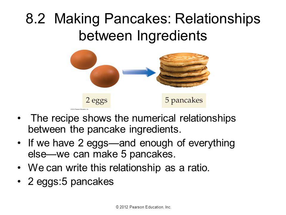 8.2 Making Pancakes: Relationships between Ingredients