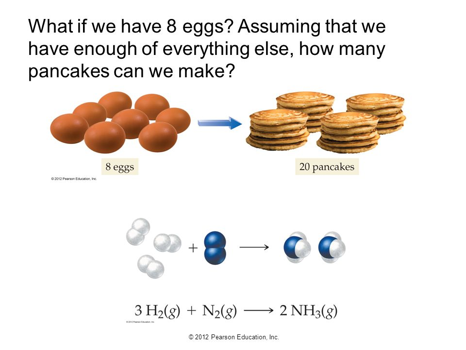 What if we have 8 eggs.