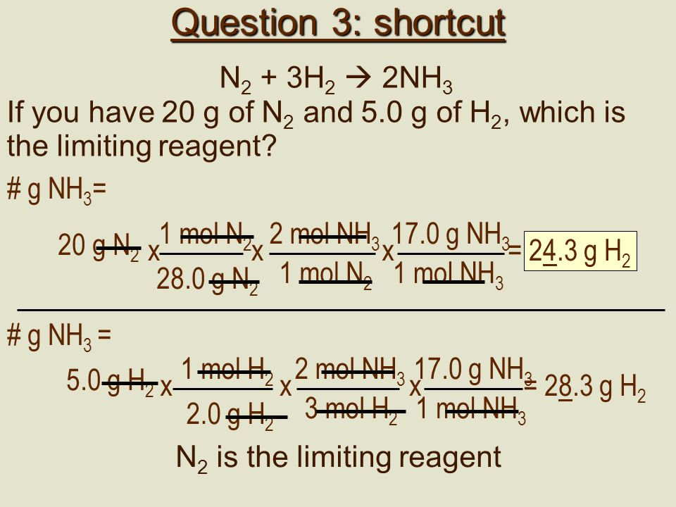 N2 is the limiting reagent