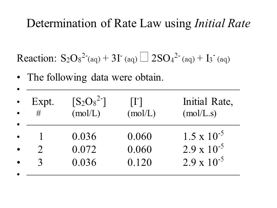 Rate Law Determination of the Crystal Violet Reaction