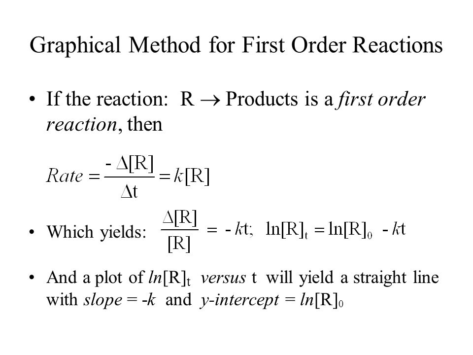 Graphical Method for First Order Reactions