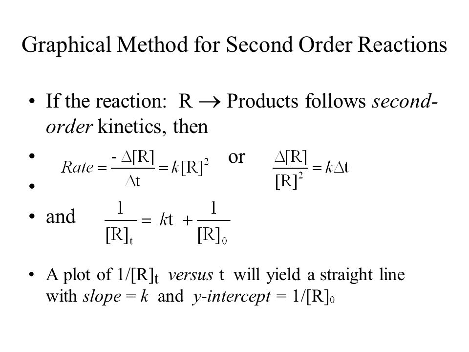 Graphical Method for Second Order Reactions