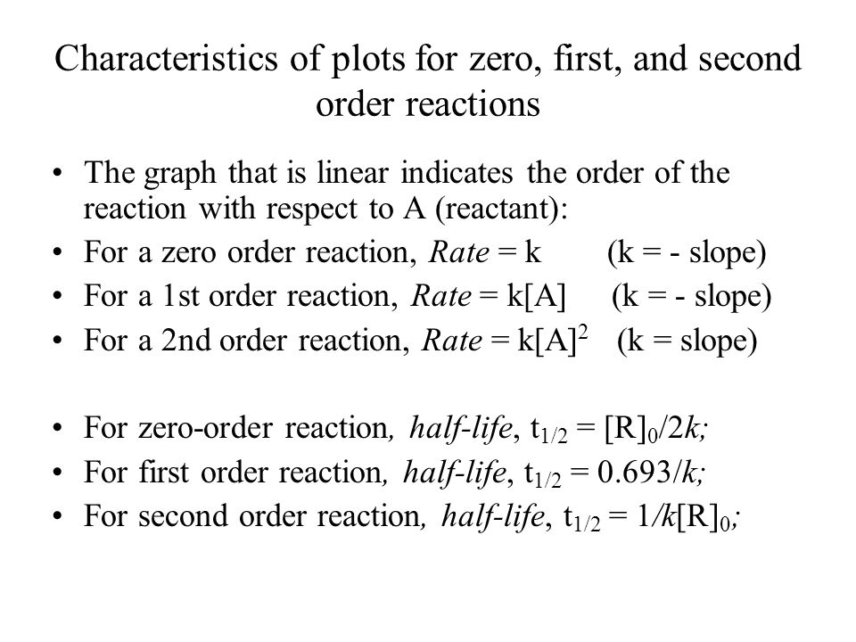 Characteristics of plots for zero, first, and second order reactions