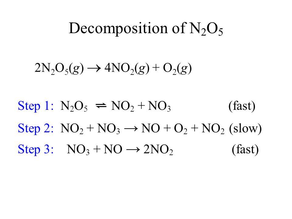 Decomposition of N2O5 2N2O5(g)  4NO2(g) + O2(g)
