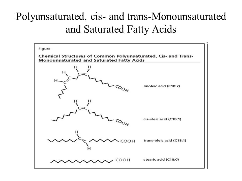 Polyunsaturated, cis- and trans-Monounsaturated and Saturated Fatty Acids