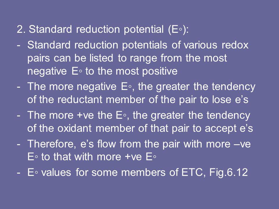 2. Standard reduction potential (E◦):