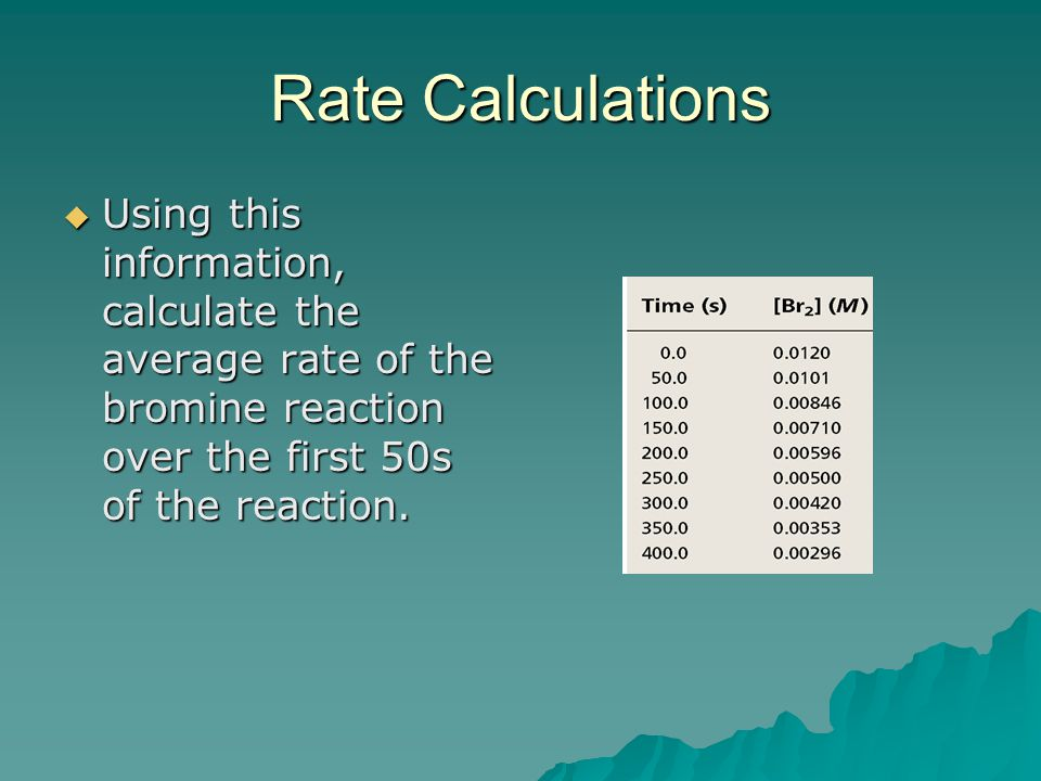 Rate Calculations Using this information, calculate the average rate of the bromine reaction over the first 50s of the reaction.