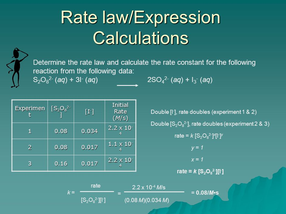 Rate law/Expression Calculations