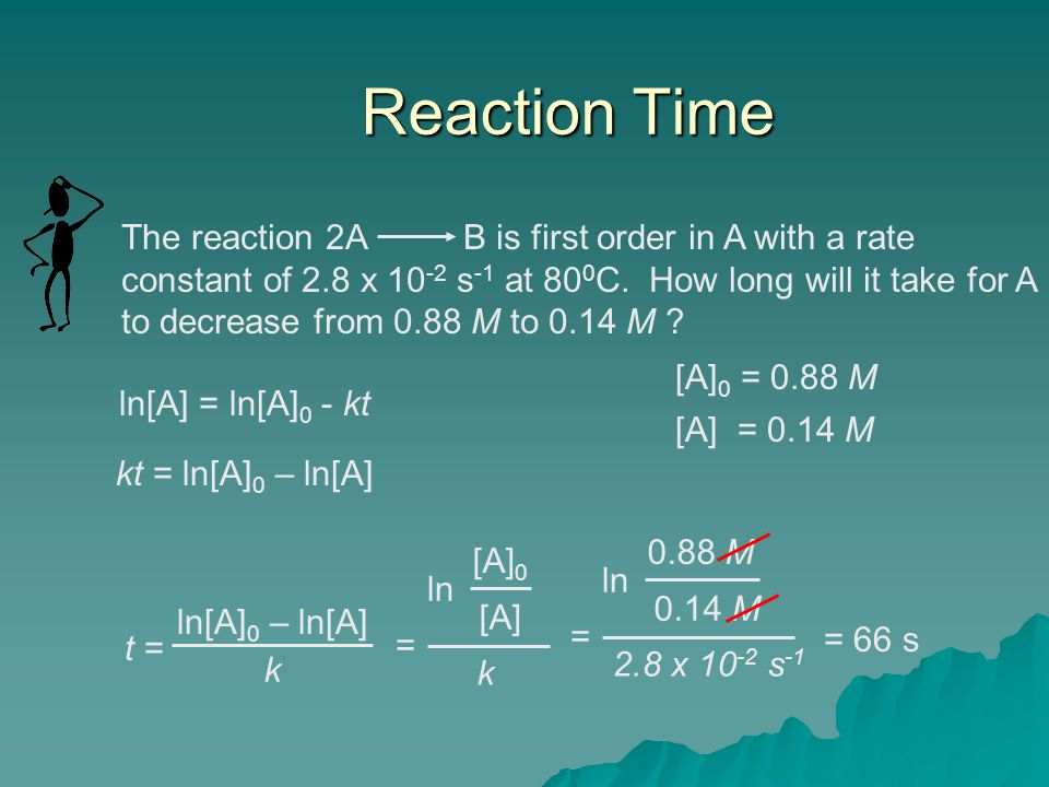 Reaction Time