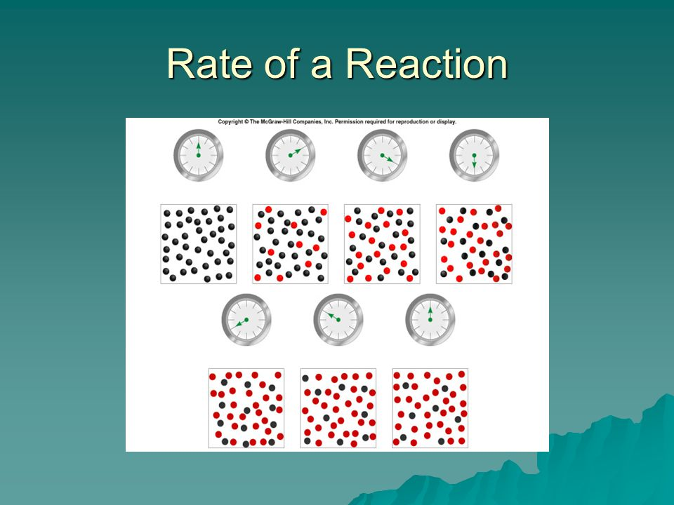 Rate of a Reaction Progression of a to b over time.