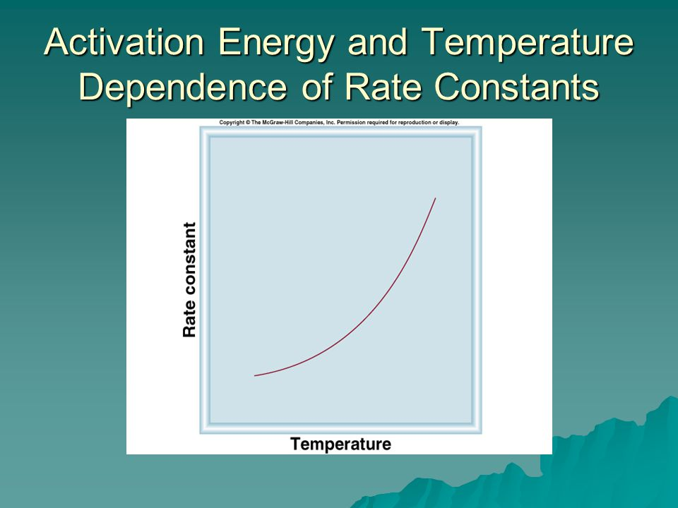 Activation Energy and Temperature Dependence of Rate Constants