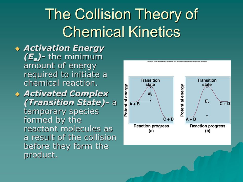 The Collision Theory of Chemical Kinetics